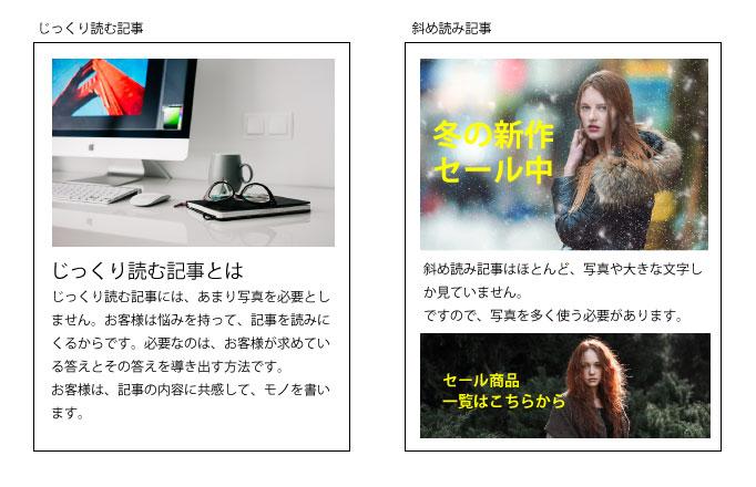 ブログ記事!コンテンツマーケティング理論もいいけど、斜め読み理論も大切!